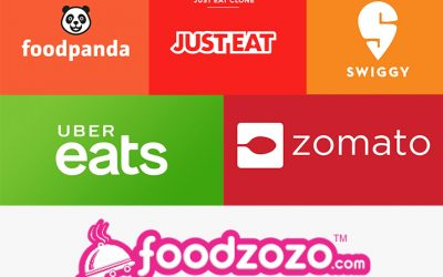 Top 10 Food Delivery Apps in India – Comeneat
